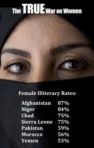 Female Illiteracy Rates