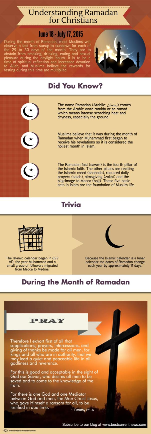 BCN Ramadan 2015 Day 1