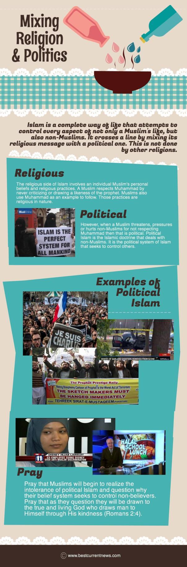 BCN Ramadan 2015 Day 14 Mixing Religion and Politics