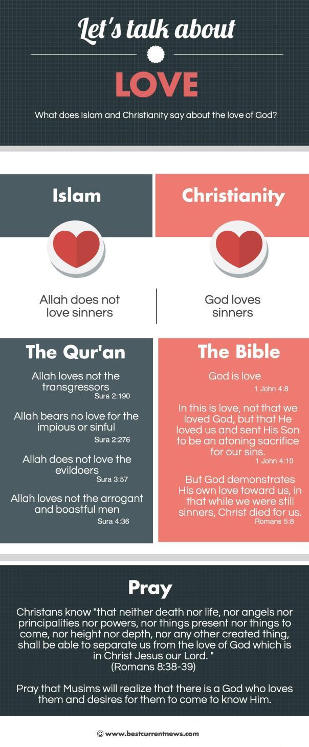 BCN Ramadan 2015 Day 2 Love