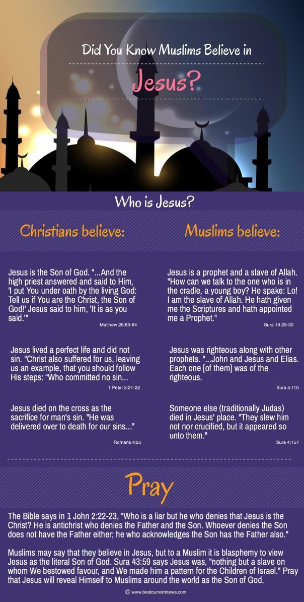 BCN Ramadan 2015 Day 7 Who Is Jesus
