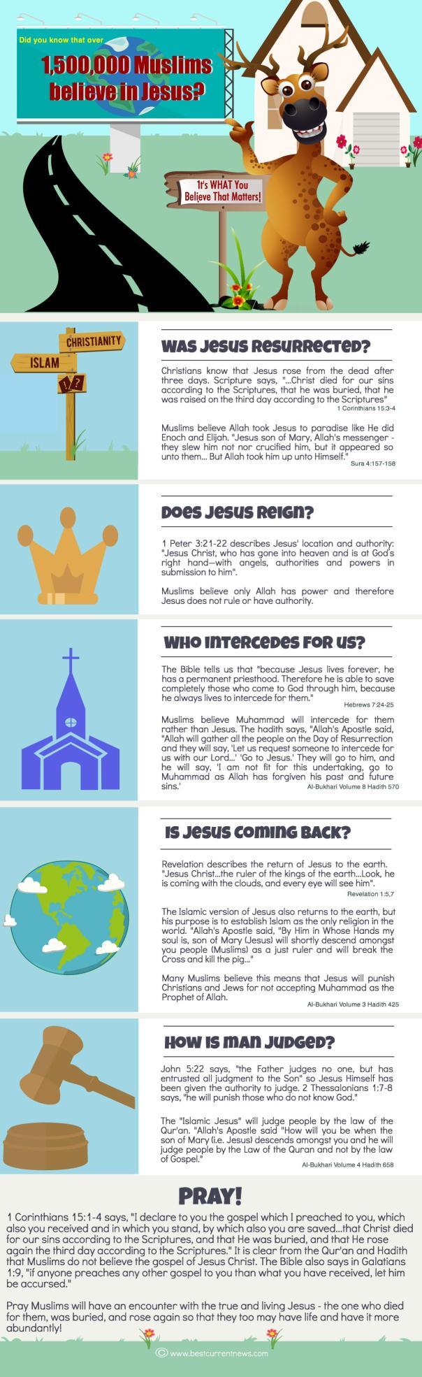 BCN Ramadan 2015 Day 8 Jesus Part 2