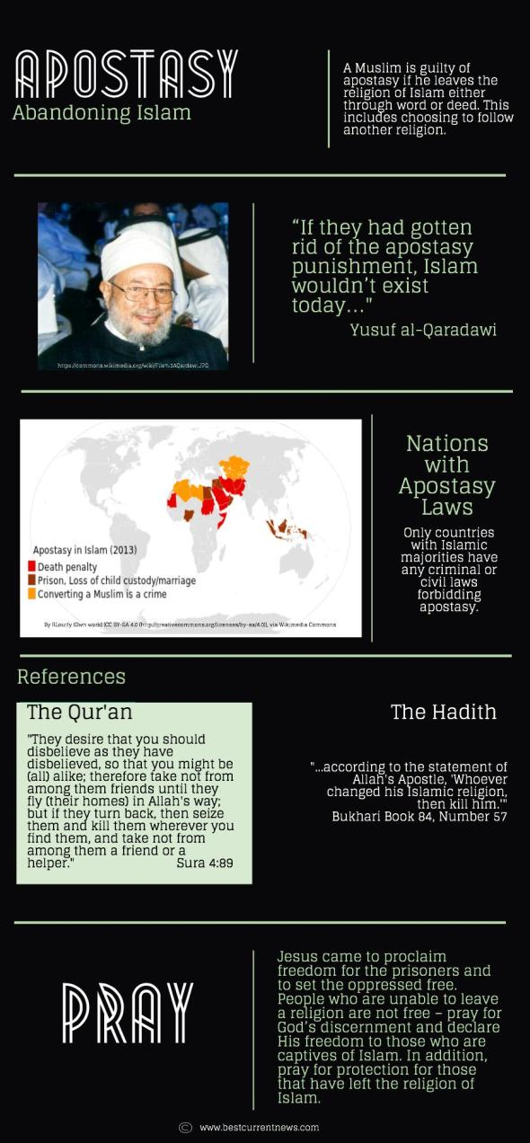 BCN Ramadan 2015 Day 14 Apostasy
