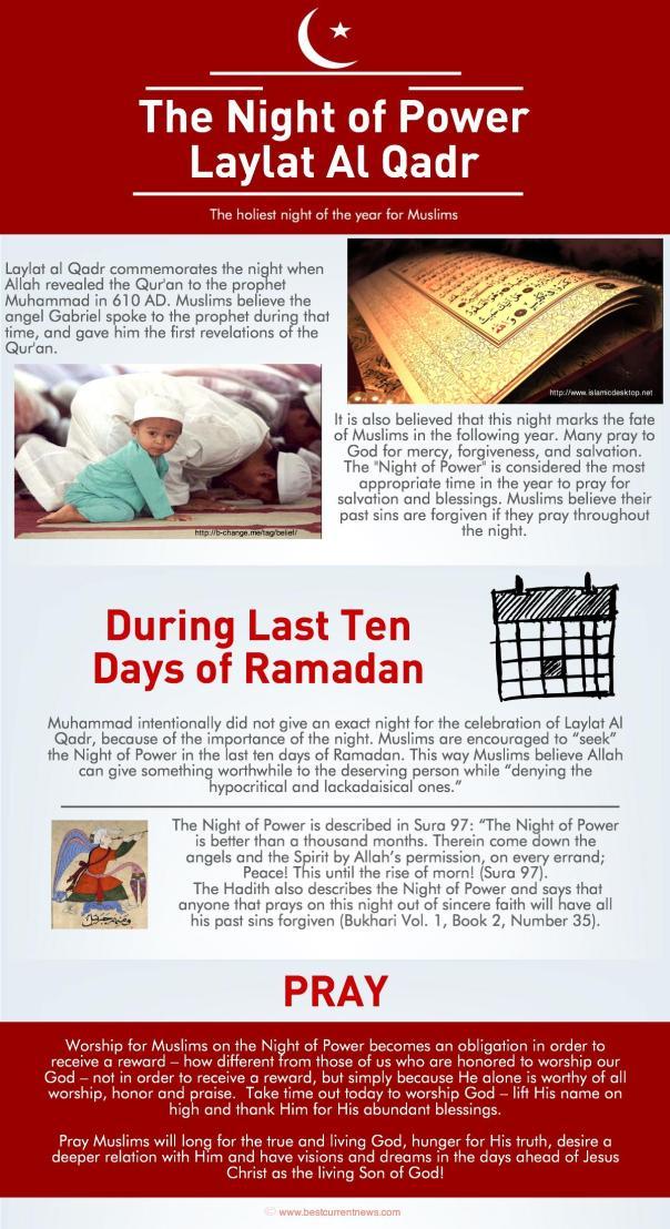 BCN Ramadan 2015 Day 17 Night of Power