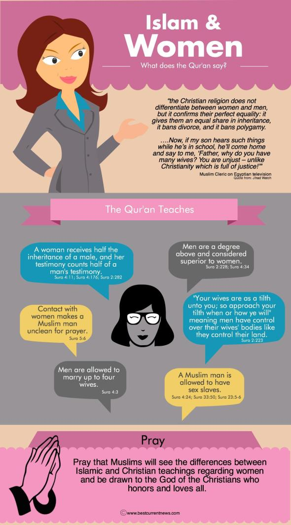 BCN Ramadan 2015 Day 19 Women