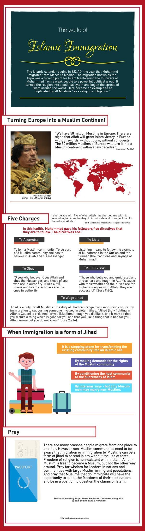 BCN Ramadan 2015 Day 21 Immigration