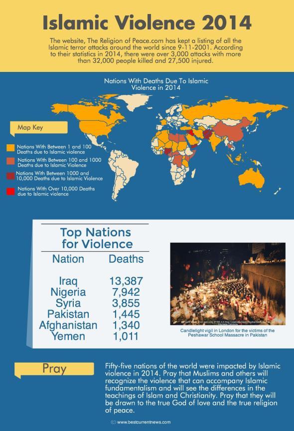 BCN Ramadan 2015 Day 26 2014 Terror