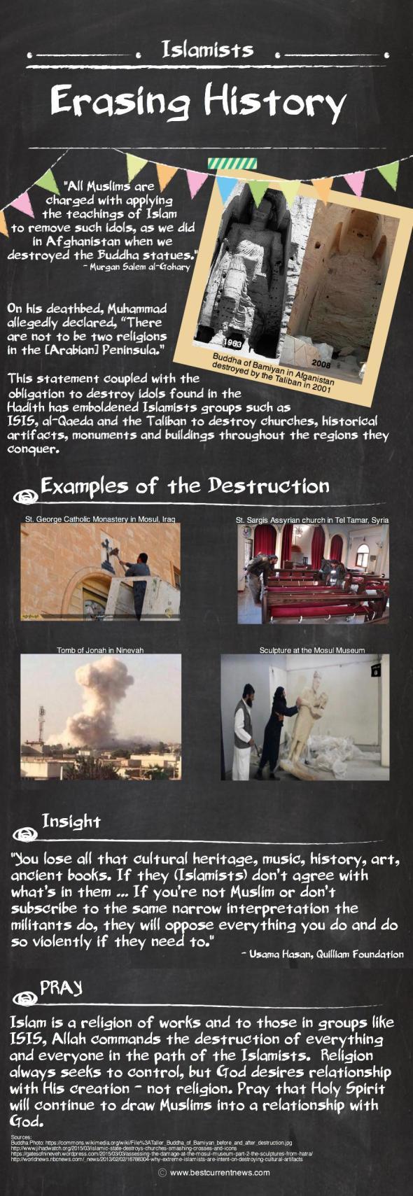 BCN Ramadan 2015 Day 29 Erasing History