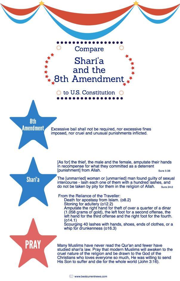 BCN Ramadan 2015 Sharia 8th Amendment