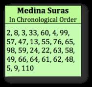 Medina suras
