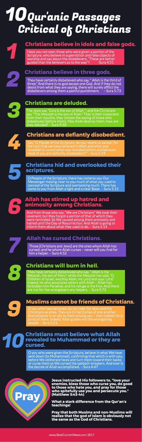 BCN 10 Passages Ramadan 2017