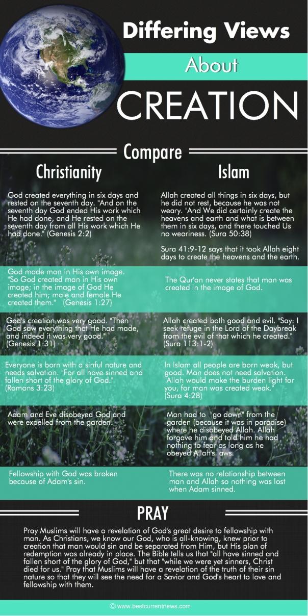 BCN Creation Ramadan 2017