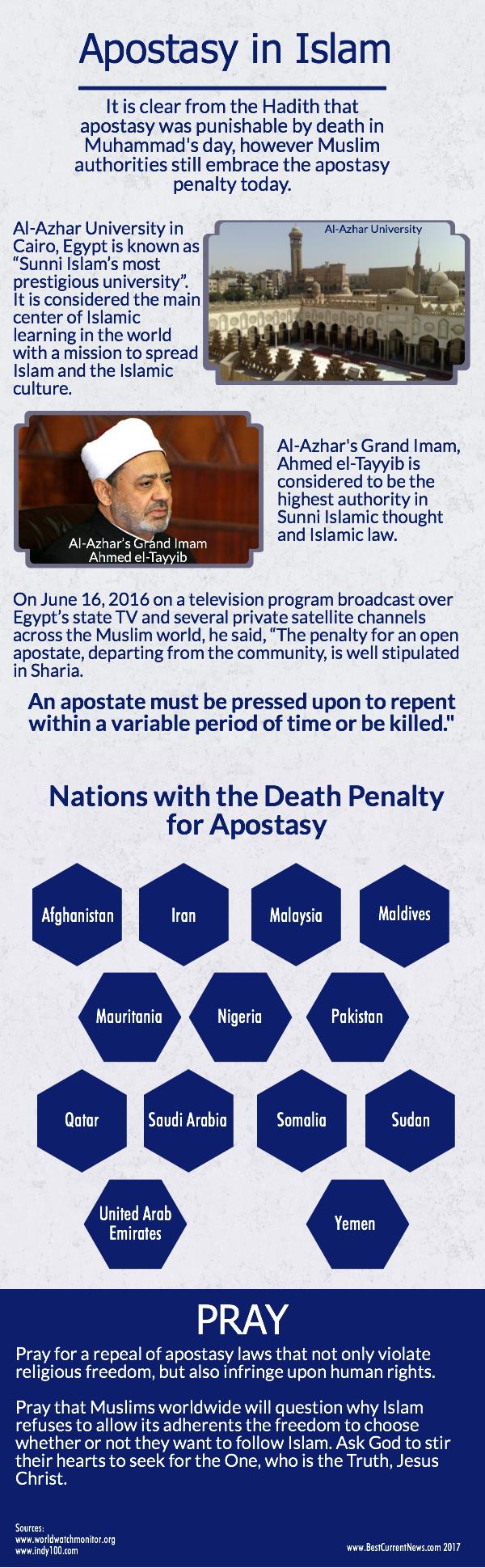 BCN Apostasy in Islam 2 Ramadan 2017.jpg