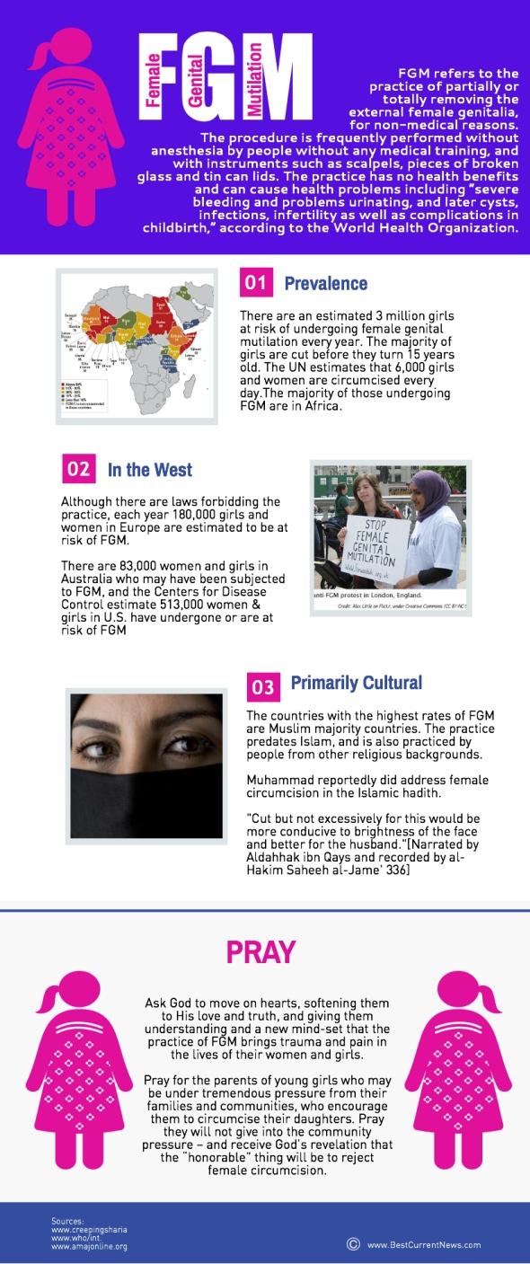 BCN FGM Ramadan 2017.jpg