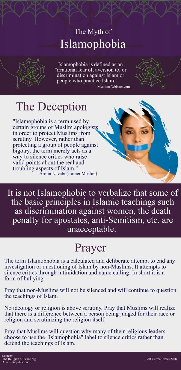 BCN Islamophobia